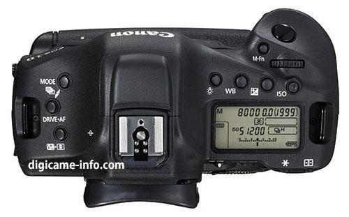 Canon EOS 1D-X Mark II: Xin chào đại sư huynh! | 50mm Vietnam