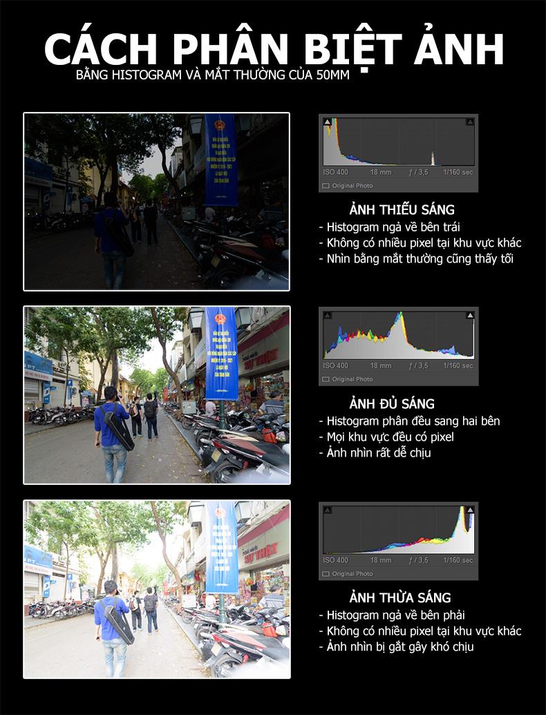 [Hậu kỳ căn bản] Cách đọc histogram của một tấm ảnh | 50mm Vietnam