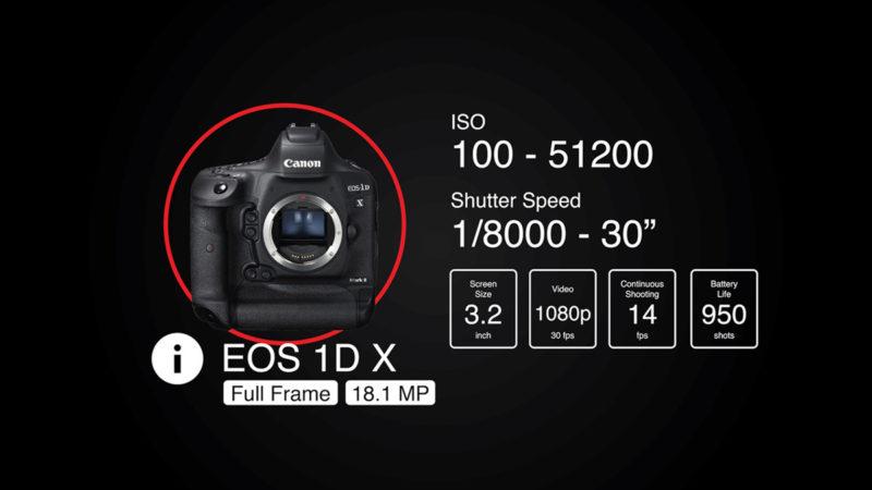 Canon Camera VR Simulator - Giả lập chụp ảnh thực tế ảo! | 50mm Vietnam