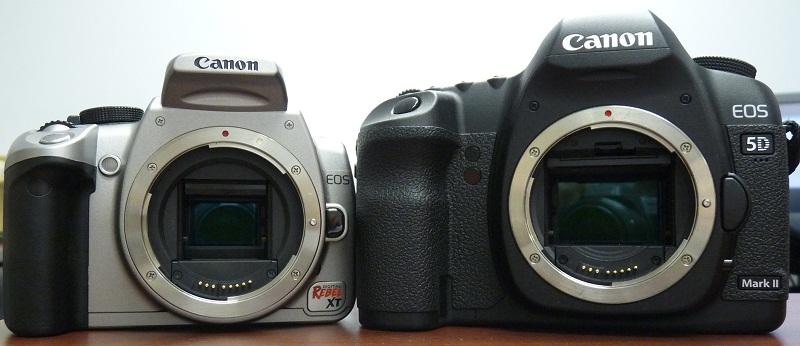 Kỉ nguyên Canon EOS: Chặng đường 30 năm (phần 1) | 50mm Vietnam