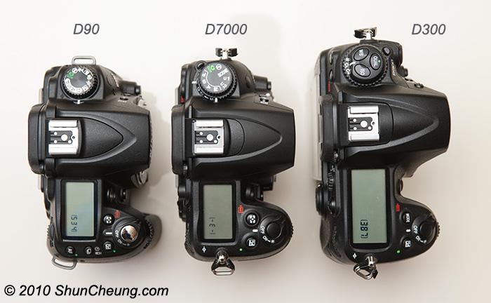 Nikon History | 50mm Vietnam Official Site