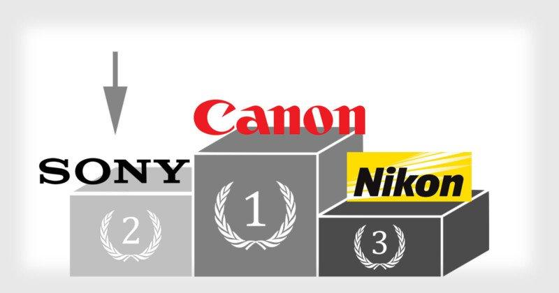 Sony giành vị trí thứ 2 từ tay Nikon về thị phần máy ảnh full-frame | 50mm Vietnam