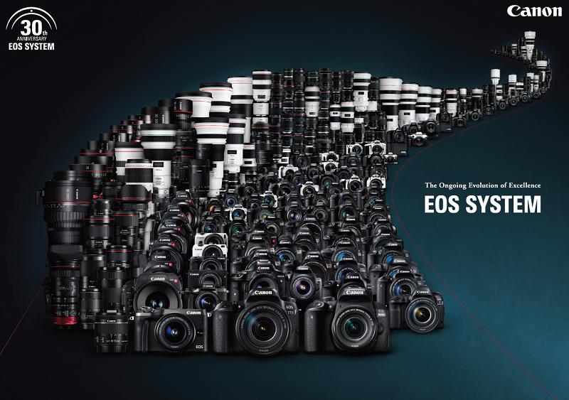 Tìm hiểu về EOS:Lịch sử và những công nghệ bên trong | 50mm Vietnam