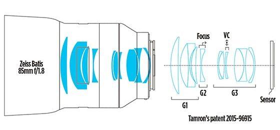 Tamron VIP-Club - Giá trị gia tăng của người sở hữu ống kính Tamron   50mm Vietnam