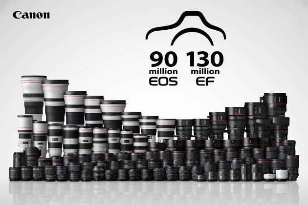 [Nóng] Máy ảnh mirrorless fullframe của Canon sẽ ra mắt vào ngày 5/9? | 50mm Vietnam