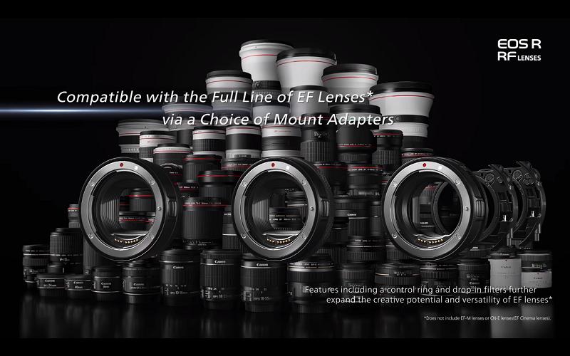 Canon ra mắt chính thức mirrorless fullframe đầu tiên EOS R | 50mm Vietnam